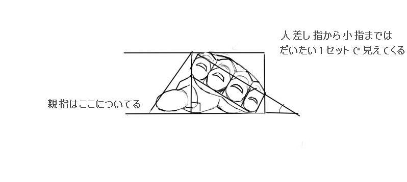 指からみた手 説明用1